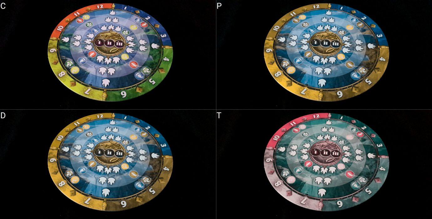 Colour blind season tracker