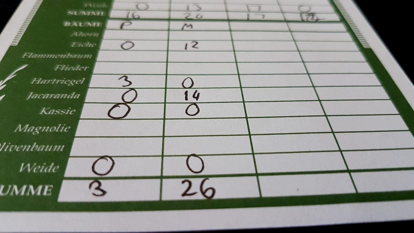 A real score sheet
