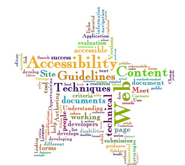 An accessibility word cloud. Ironically completely inaccessible